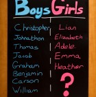 Girls and Boys names